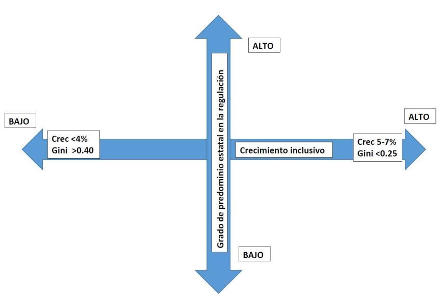 Chart Escenarios y variables