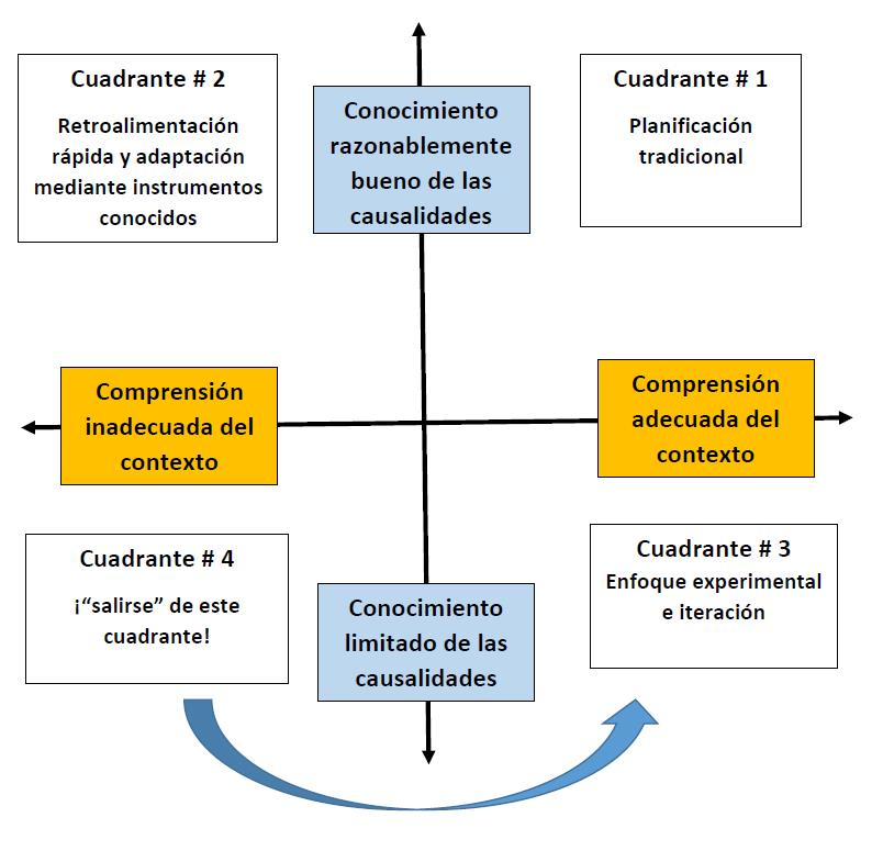 Grafico 2.docx