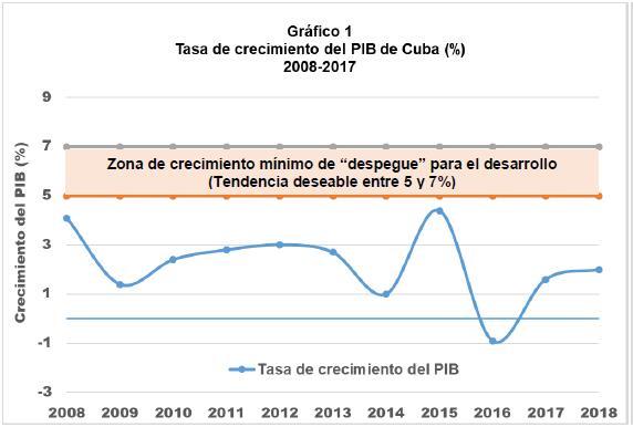 Grafico 1REV