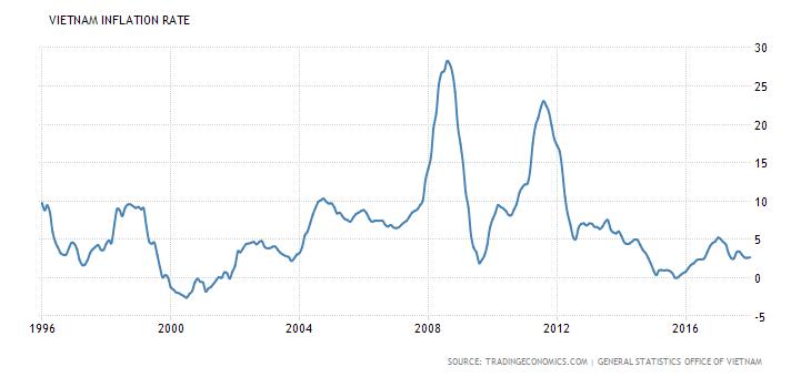 Grafico 4 Inflacion